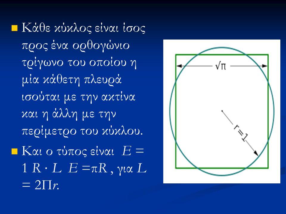 Κάθε κύκλος είναι ίσος προς ένα ορθογώνιο τρίγωνο του οποίου η μία κάθετη πλευρά ισούται με την ακτίνα και η άλλη με την περίμετρο του κύκλου. Και ο τ