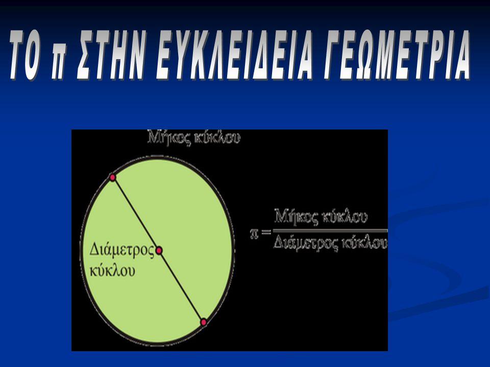 Η σταθερά π ως την πλήρη στροφή που κάνει ένας κύκλος διαμέτρου μονάδας για να κυλίσει πάνω σε μια ευθεία γραμμή.