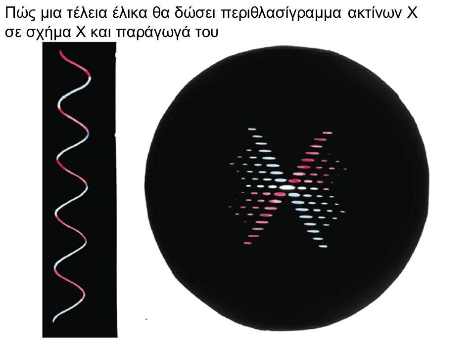Από το εργαστηριακό τετράδιο της Rosalind Franklin: γραφική παρά- σταση πολλών πειρα- μάτων περίθλασης με διαφορετικές τιμές σχετικής υγρασίας.