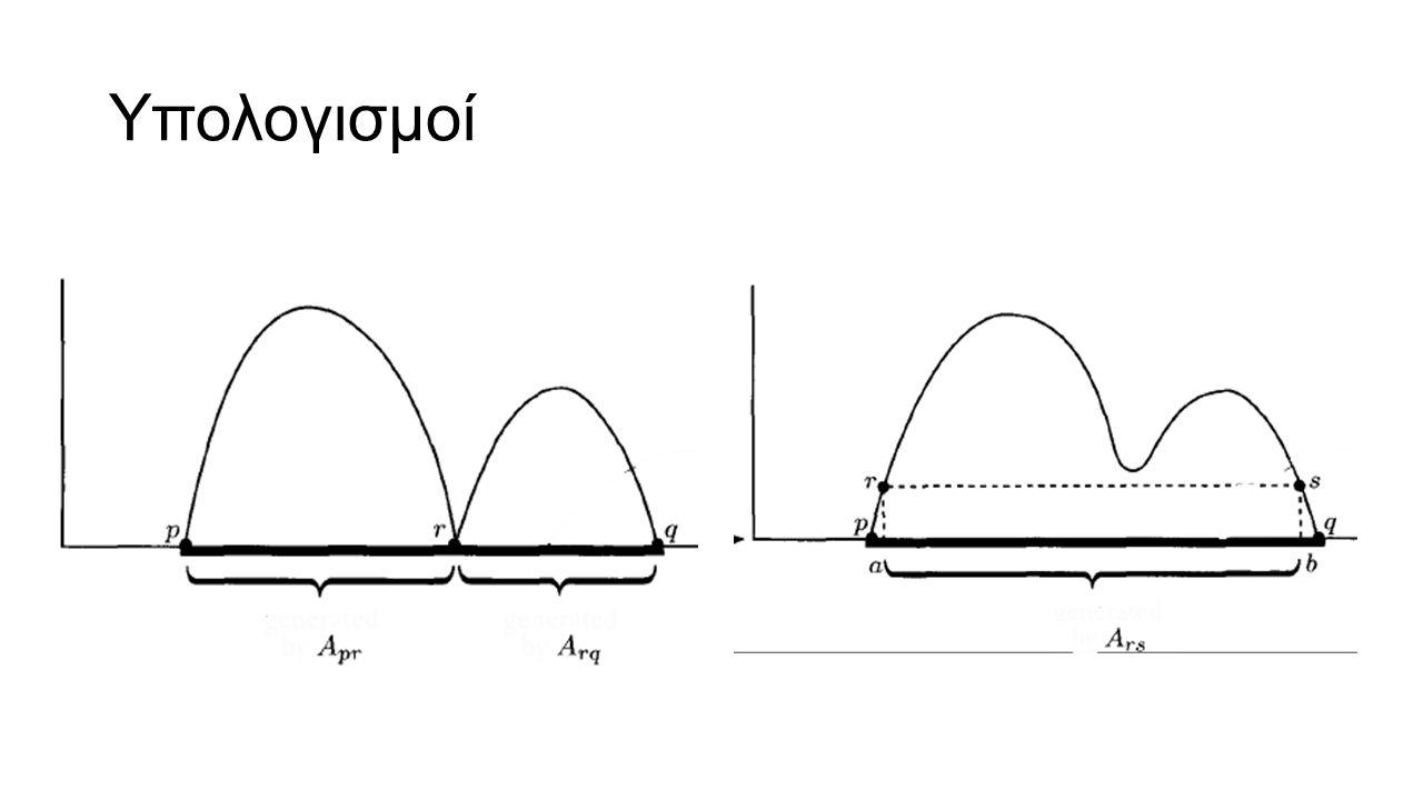 Για κάθε p, q, r, s ∈ Q, t ∈ Γ, a, b ∈ Σ ε : Αν δ(p, a,ε) περιέχει (r, t) και δ(s, b, t) περιέχει (q,ε), πρόσθεσε τον κανόνα A pq → aA rs b.