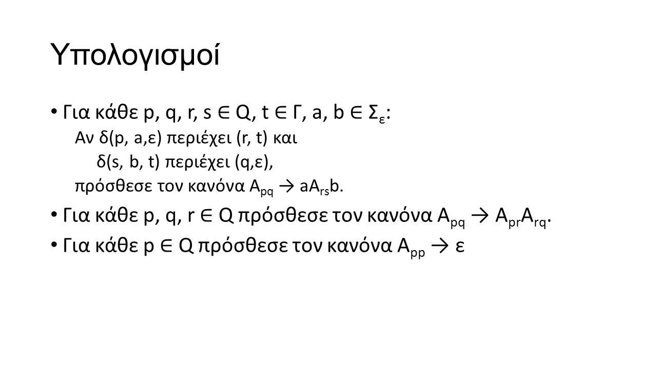 Για κάθε p, q, r, s ∈ Q, t ∈ Γ, a, b ∈ Σ ε : Αν δ(p, a,ε) περιέχει (r, t) και δ(s, b, t) περιέχει (q,ε), πρόσθεσε τον κανόνα A pq → aA rs b. Για κάθε