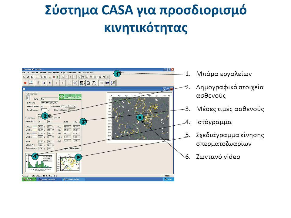 1.Μπάρα εργαλείων 2.Δημογραφικά στοιχεία ασθενούς 3.Μέσες τιμές ασθενούς 4.Ιστόγραμμα 5.Σχεδιάγραμμα κίνησης σπερματοζωαρίων 6.Ζωντανό video Σύστημα C