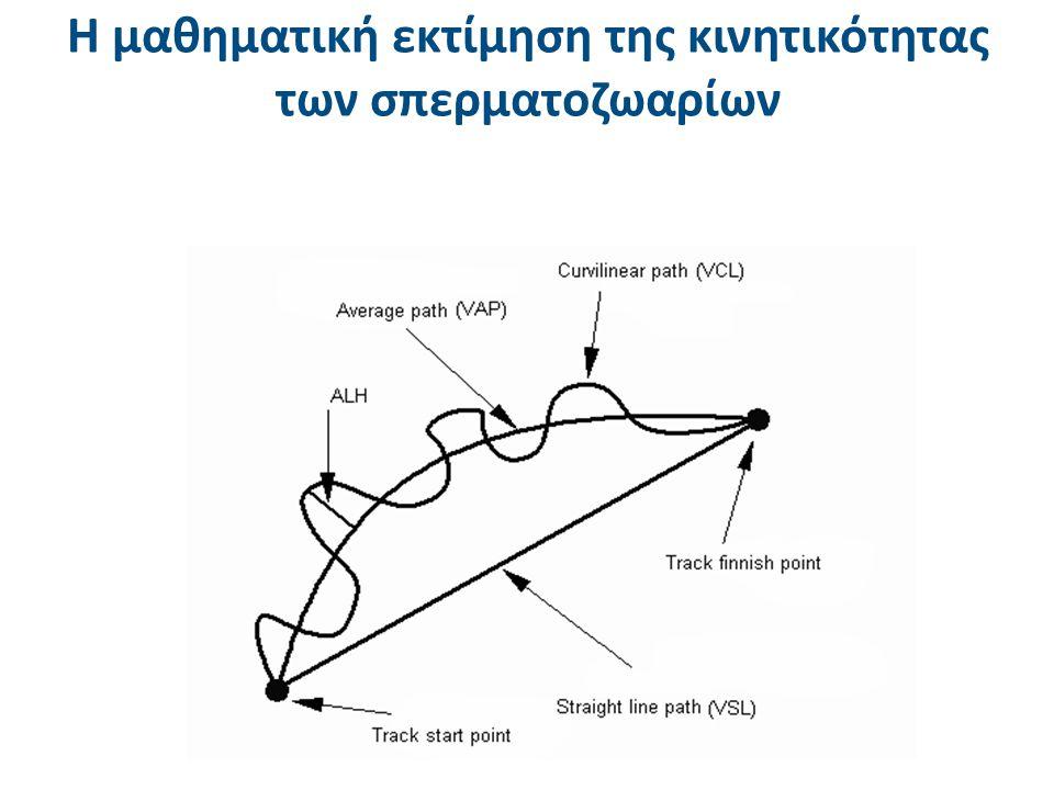 Η μαθηματική εκτίμηση της κινητικότητας των σπερματοζωαρίων