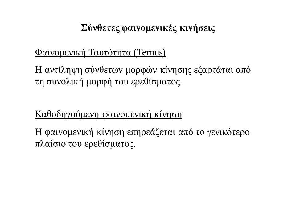 Σύνθετες φαινομενικές κινήσεις Φαινομενική Ταυτότητα (Ternus) Η αντίληψη σύνθετων μορφών κίνησης εξαρτάται από τη συνολική μορφή του ερεθίσματος. Καθο