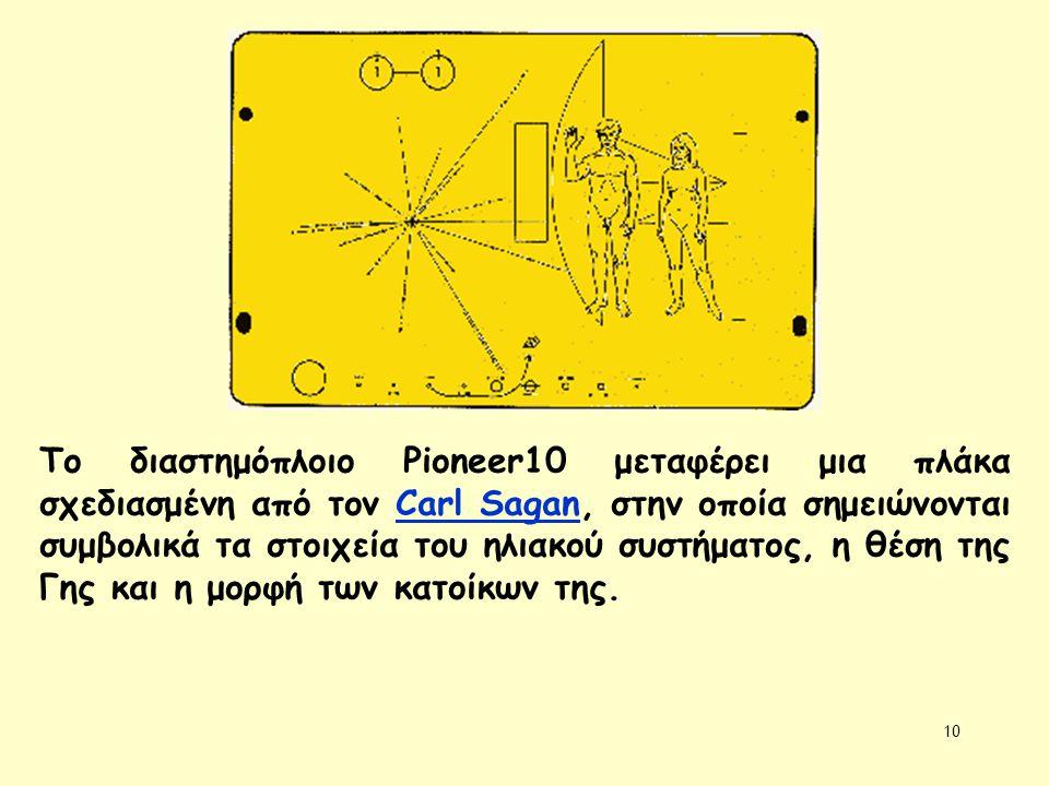 10 Το διαστημόπλοιο Pioneer10 μεταφέρει μια πλάκα σχεδιασμένη από τον Carl Sagan, στην οποία σημειώνονται συμβολικά τα στοιχεία του ηλιακού συστήματος