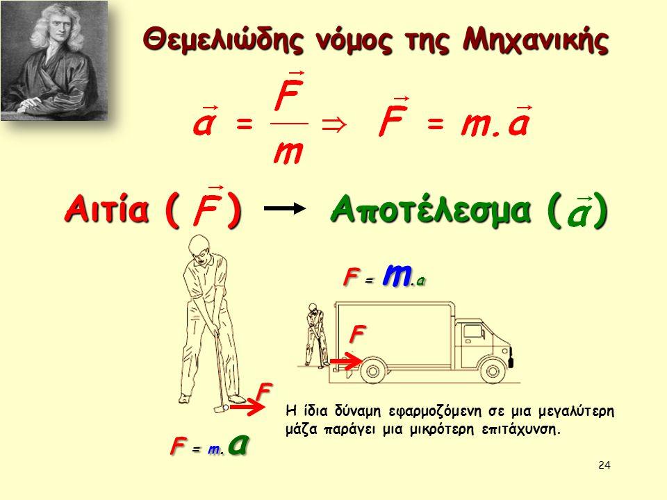 24 Θεμελιώδης νόμος της Μηχανικής Αιτία ( ) Αποτέλεσμα ( ) F = m. a F F Η ίδια δύναμη εφαρμοζόμενη σε μια μεγαλύτερη μάζα παράγει μια μικρότερη επιτάχ