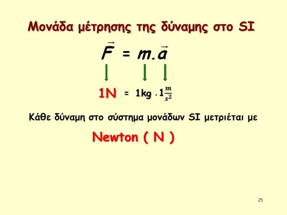 25 Μονάδα μέτρησης της δύναμης στο SI 1kg. = 1N Κάθε δύναμη στο σύστημα μονάδων SI μετριέται με Newton( N ) Newton ( N )
