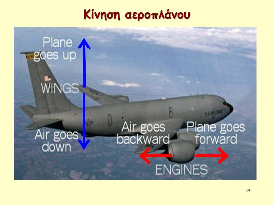 39 Κίνηση αεροπλάνου