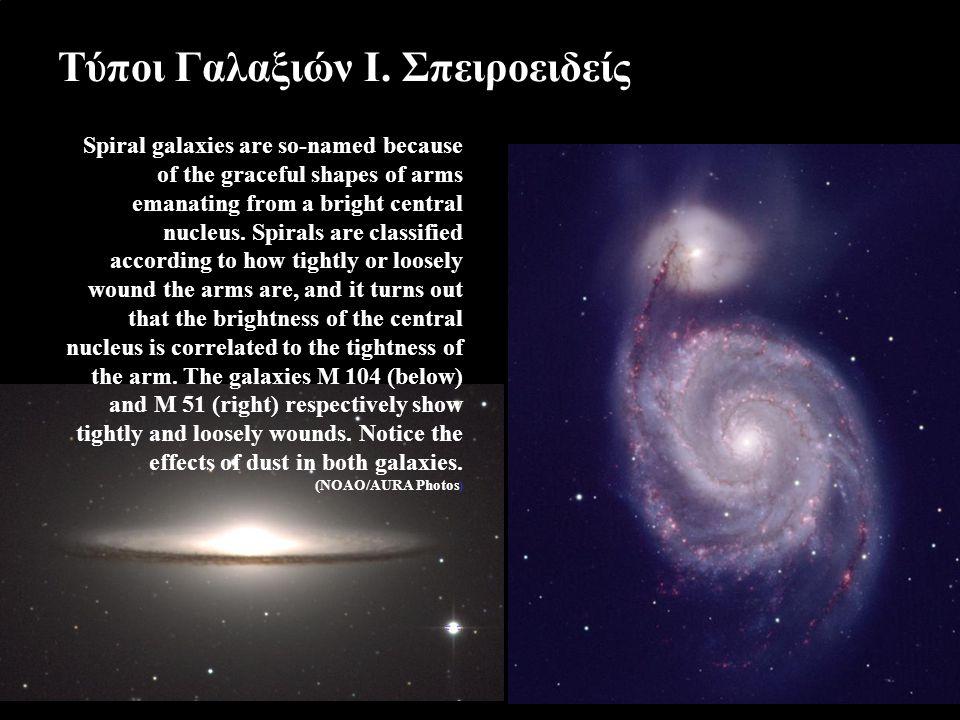 Τύποι Γαλαξιών I.