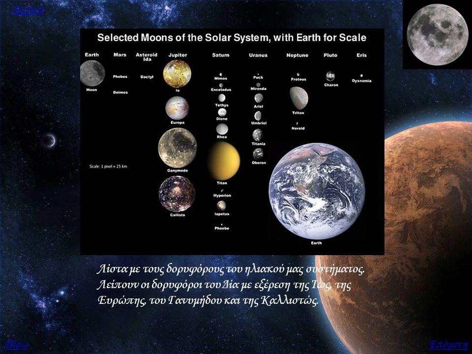 Λίστα με τους δορυφόρους του ηλιακού μας συστήματος. Λείπουν οι δορυφόροι του Δία με εξέρεση της Ίως, της Ευρώπης, του Γανυμήδου και της Καλλιστώς. Επ