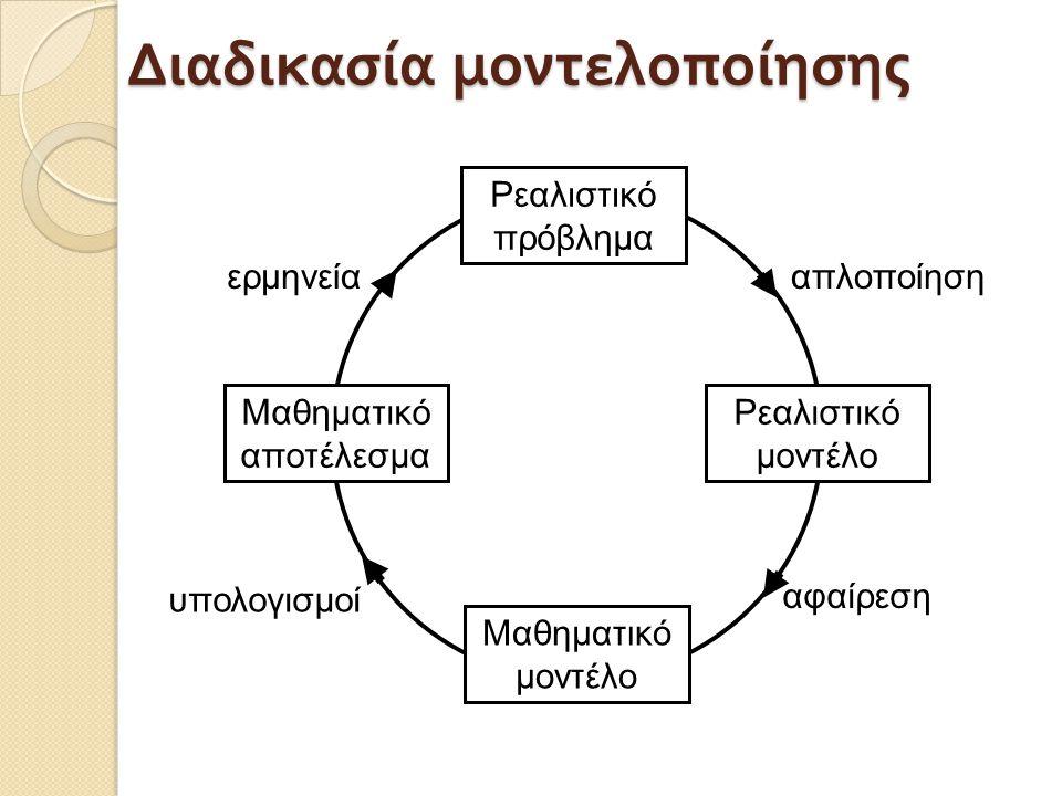Διαδικασία μοντελοποίησης Ρεαλιστικό πρόβλημα απλοποίηση Μαθηματικό αποτέλεσμα Μαθηματικό μοντέλο Ρεαλιστικό μοντέλο αφαίρεση ερμηνεία υπολογισμοί