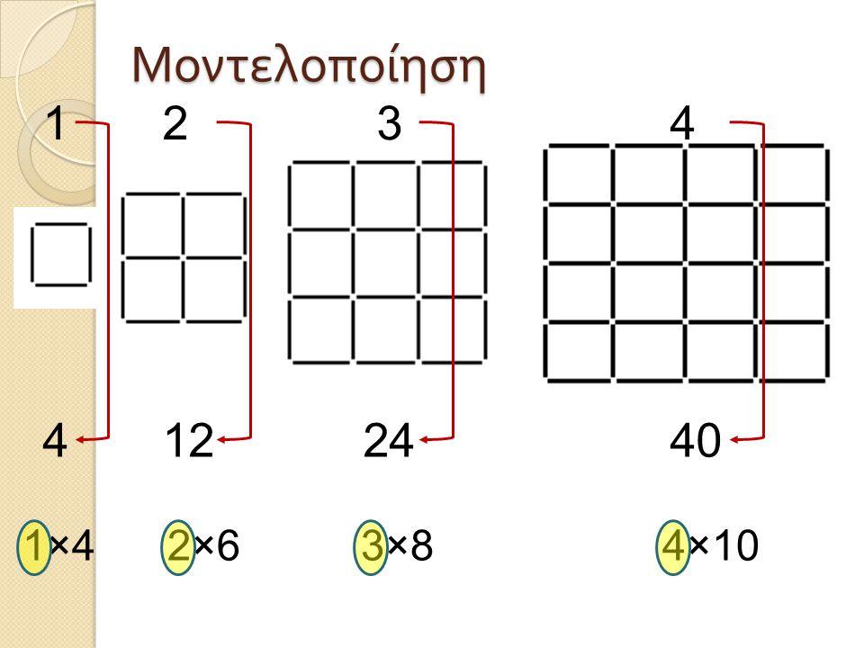 4 12 24 40 1 2 3 4 1×4 2×6 3×8 4×10 Μοντελοποίηση