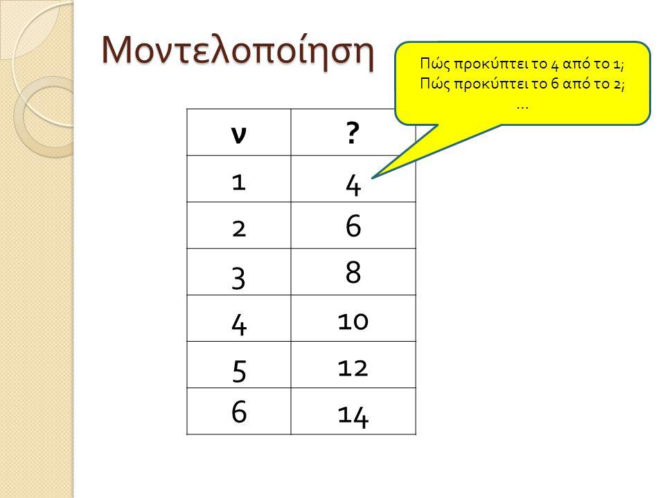 ν ? 14 26 38 410 512 614 Πώς π ροκύ π τει το 4 α π ό το 1; Πώς π ροκύ π τει το 6 α π ό το 2; … Μοντελοποίηση