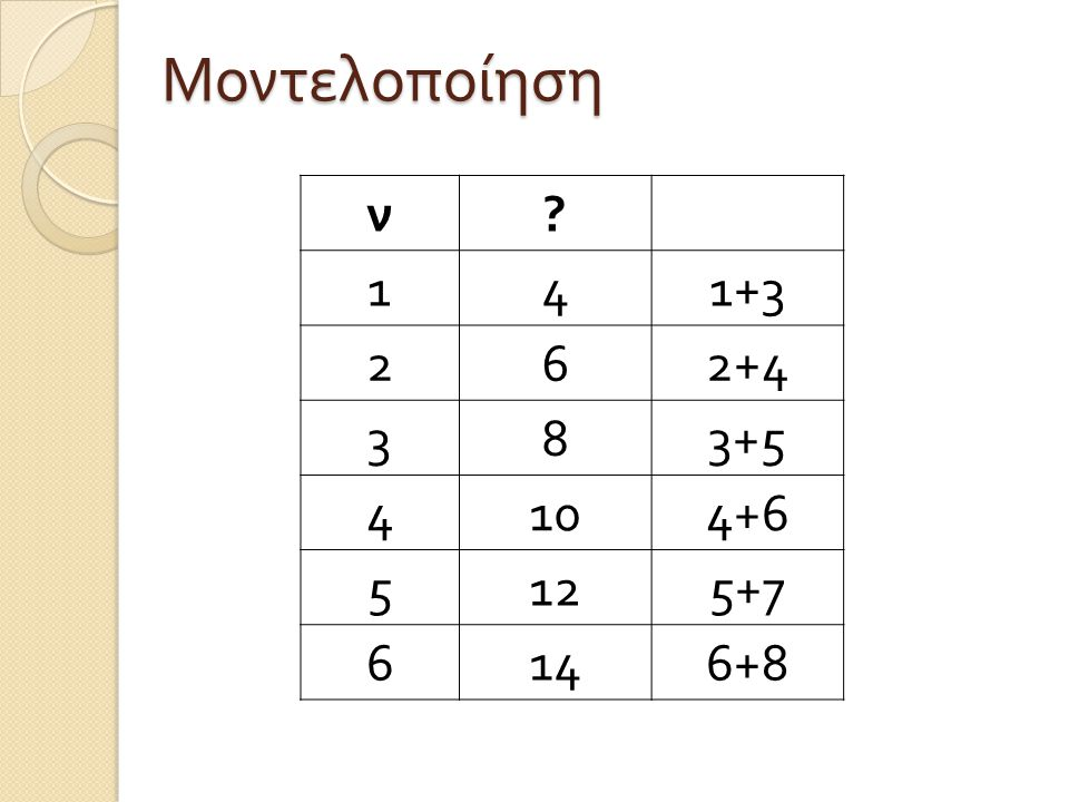 ν ? 141+3 262+4 383+5 4104+6 5125+7 6146+8 Μοντελοποίηση