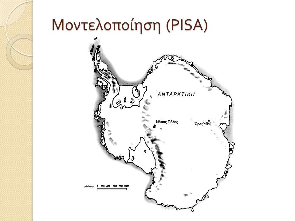 Μοντελοποίηση ( PISA)