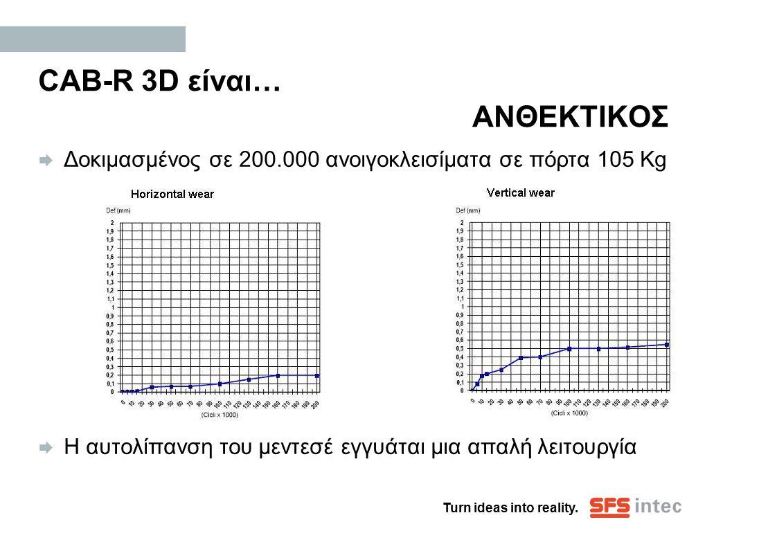Turn ideas into reality. CAB-R 3D είναι… ΑΝΘΕΚΤΙΚΟΣ  Δοκιμασμένος σε 200.000 ανοιγοκλεισίματα σε πόρτα 105 Kg  Η αυτολίπανση του μεντεσέ εγγυάται μι