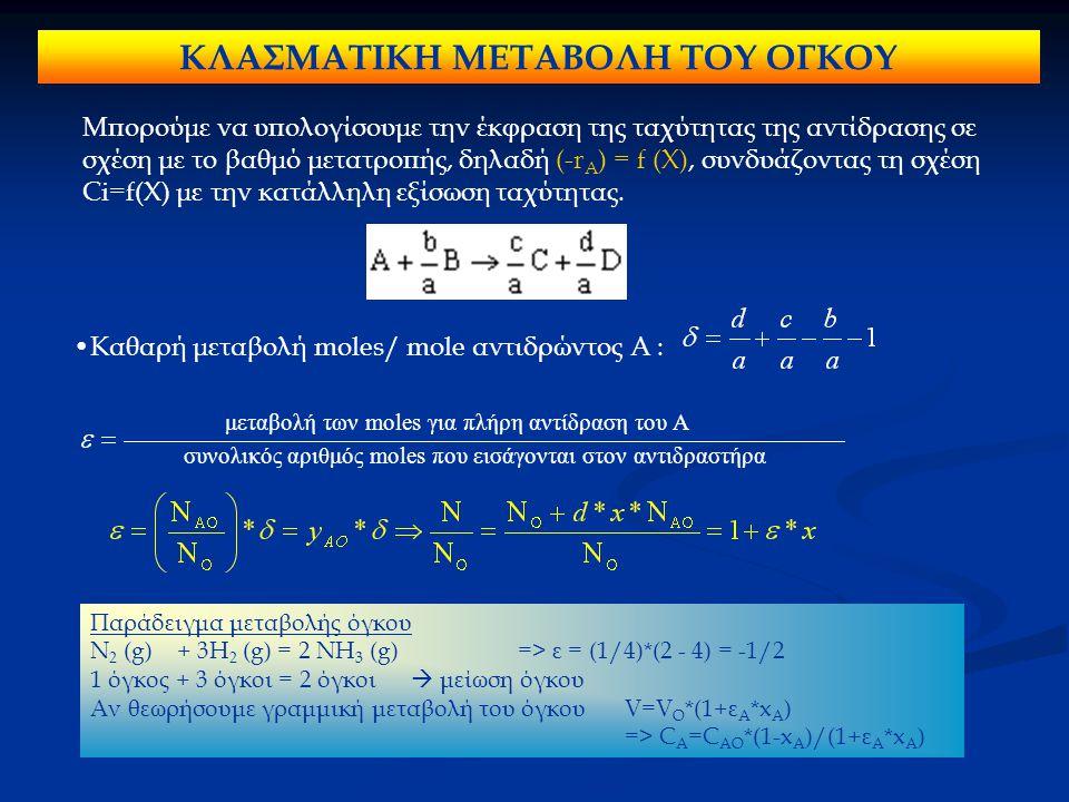 ΚΛΑΣΜΑΤΙΚΗ ΜΕΤΑΒΟΛΗ ΤΟΥ ΟΓΚΟΥ Μπορούμε να υπολογίσουμε την έκφραση της ταχύτητας της αντίδρασης σε σχέση με το βαθμό μετατροπής, δηλαδή (-r A ) = f (Χ