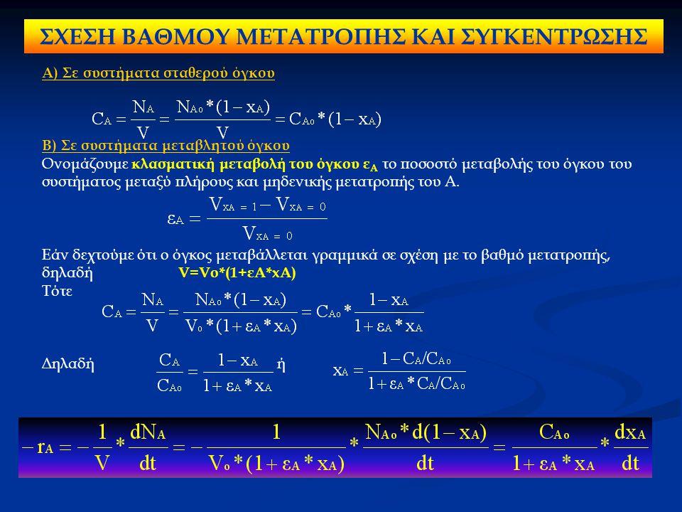 Α) Σε συστήματα σταθερού όγκου Β) Σε συστήματα μεταβλητού όγκου Ονομάζουμε κλασματική μεταβολή του όγκου ε Α το ποσοστό μεταβολής του όγκου του συστήμ