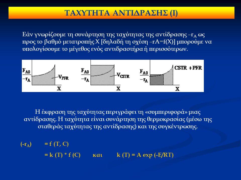 ΤΑΧΥΤΗΤΑ ΑΝΤΙΔΡΑΣΗΣ (Ι) Εάν γνωρίζουμε τη συνάρτηση της ταχύτητας της αντίδρασης –r Α ως προς το βαθμό μετατροπής Χ [δηλαδή τη σχέση –rΑ=f(X)] μπορούμ
