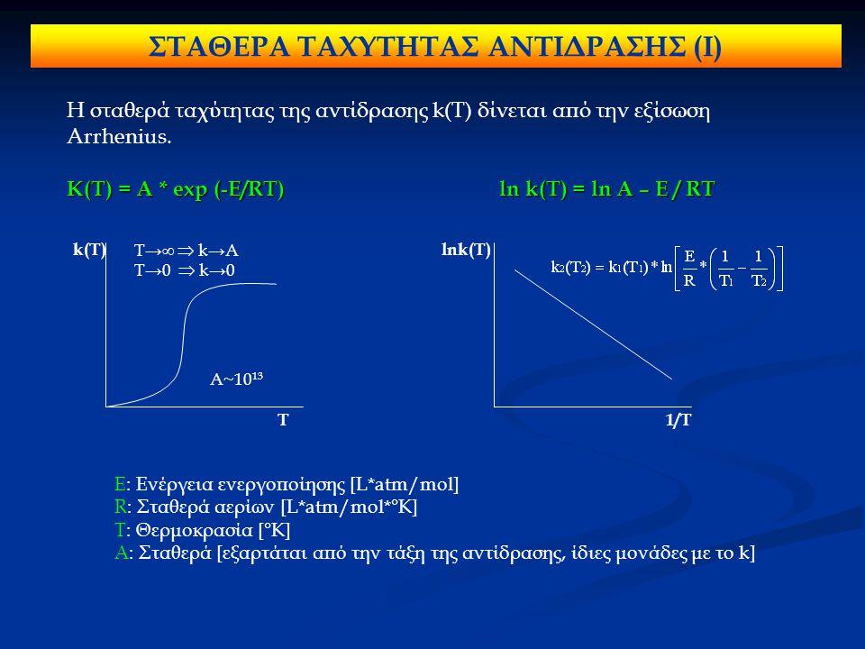 ΣΤΑΘΕΡΑ ΤΑΧΥΤΗΤΑΣ ΑΝΤΙΔΡΑΣΗΣ (Ι) Η σταθερά ταχύτητας της αντίδρασης k(T) δίνεται από την εξίσωση Arrhenius. K(T) = A * exp (-E/RT)ln k(T) = ln A – E /