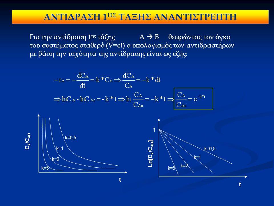 Για την αντίδραση 1 ης τάξηςΑ  Β θεωρώντας τον όγκο του συστήματος σταθερό (V=ct) ο υπολογισμός των αντιδραστήρων με βάση την ταχύτητα της αντίδρασης