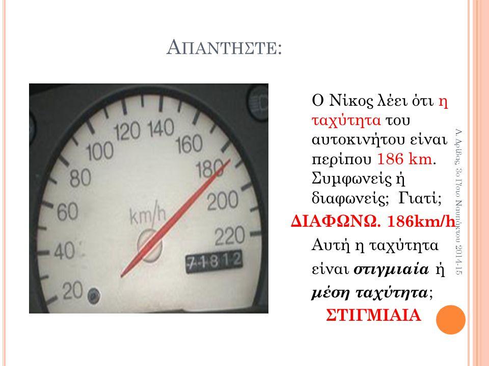 Α ΠΑΝΤΗΣΤΕ : Ο Νίκος λέει ότι η ταχύτητα του αυτοκινήτου είναι περίπου 186 km. Συμφωνείς ή διαφωνείς; Γιατί; ΔΙΑΦΩΝΩ. 186km/h Αυτή η ταχύτητα είναι στ