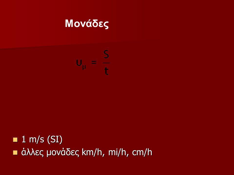 1 m/s (SI) 1 m/s (SI) άλλες μονάδες km/h, mi/h, cm/h άλλες μονάδες km/h, mi/h, cm/h Mονάδες