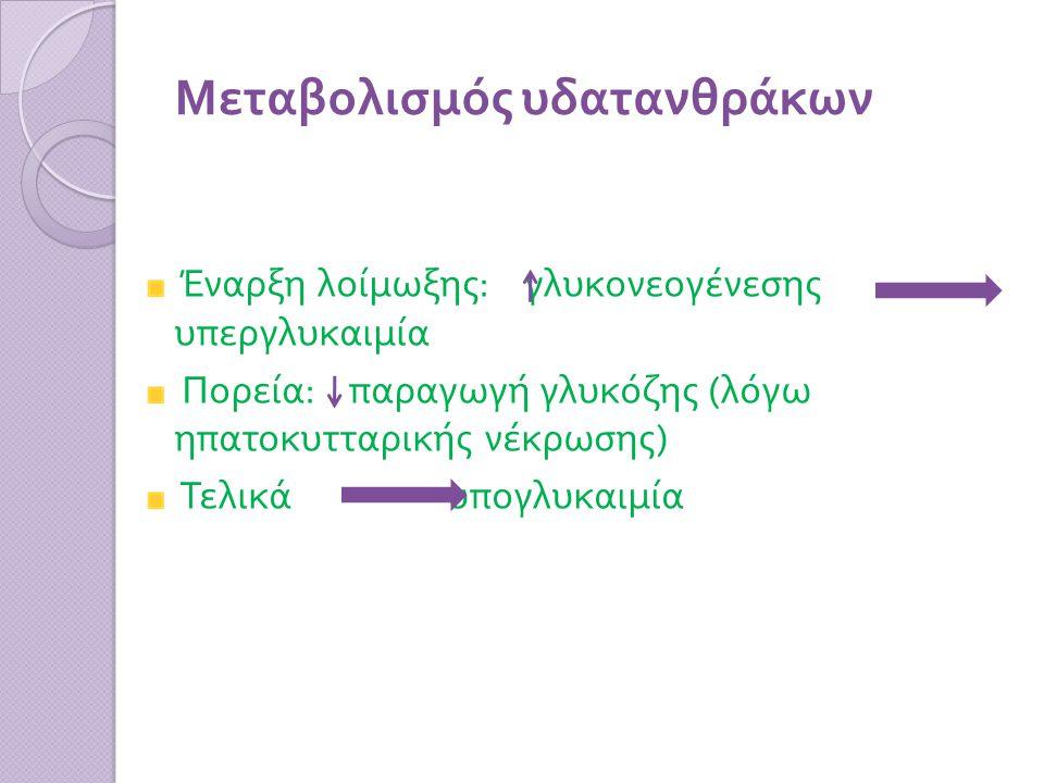 Μεταβολισμός υδατανθράκων Έναρξη λοίμωξης : γλυκονεογένεσης υπεργλυκαιμία Πορεία : παραγωγή γλυκόζης ( λόγω ηπατοκυτταρικής νέκρωσης ) Τελικά υπογλυκαιμία