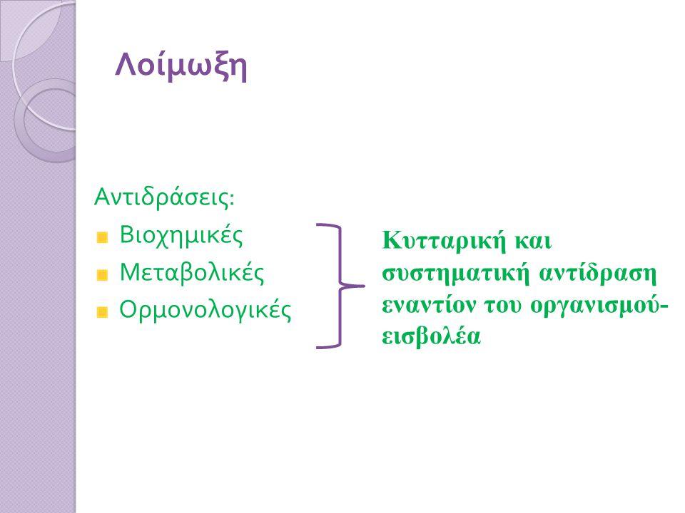 Λοίμωξη Αντιδράσεις : Βιοχημικές Μεταβολικές Ορμονολογικές Κυτταρική και συστηματική αντίδραση εναντίον του οργανισμού- εισβολέα
