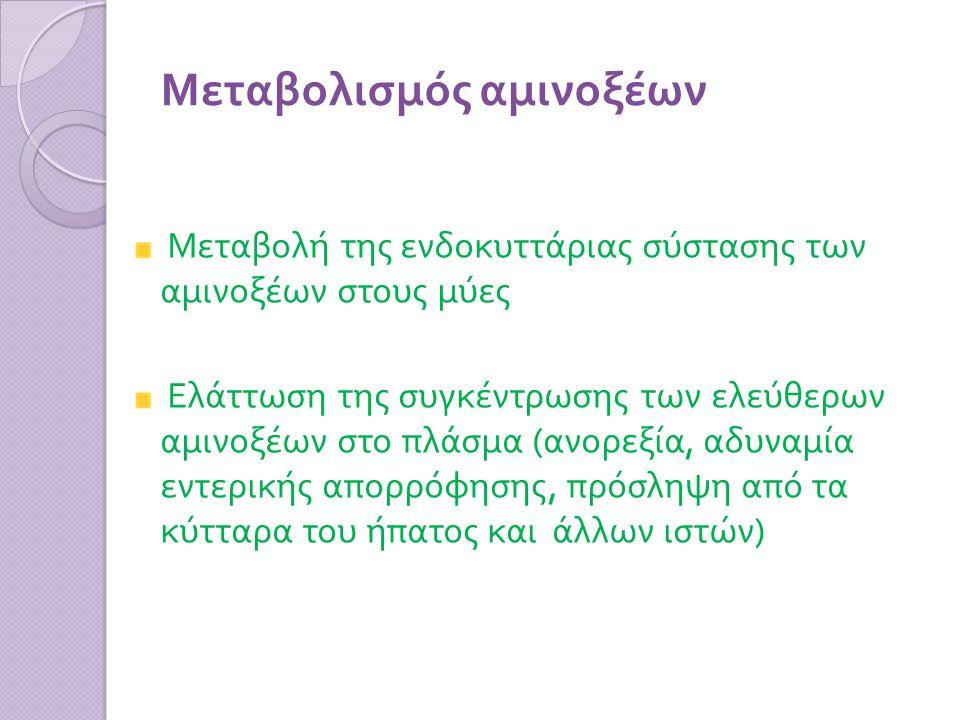 Μεταβολισμός αμινοξέων Μεταβολή της ενδοκυττάριας σύστασης των αμινοξέων στους μύες Ελάττωση της συγκέντρωσης των ελεύθερων αμινοξέων στο πλάσμα ( ανορεξία, αδυναμία εντερικής απορρόφησης, πρόσληψη από τα κύτταρα του ήπατος και άλλων ιστών )