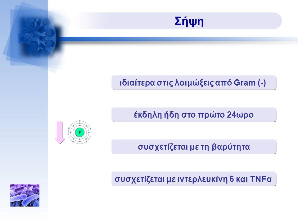 Σήψη ιδιαίτερα στις λοιμώξεις από Gram (-) έκδηλη ήδη στο πρώτο 24ωρο συσχετίζεται με τη βαρύτητα συσχετίζεται με ιντερλευκίνη 6 και TNFα