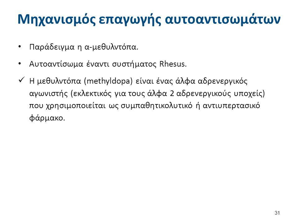 31 Μηχανισμός επαγωγής αυτοαντισωμάτων Παράδειγμα η α-μεθυλντόπα.