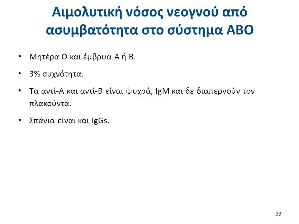 Αιμολυτική νόσος νεογνού από ασυμβατότητα στο σύστημα ΑΒΟ 36 Μητέρα Ο και έμβρυα Α ή Β.