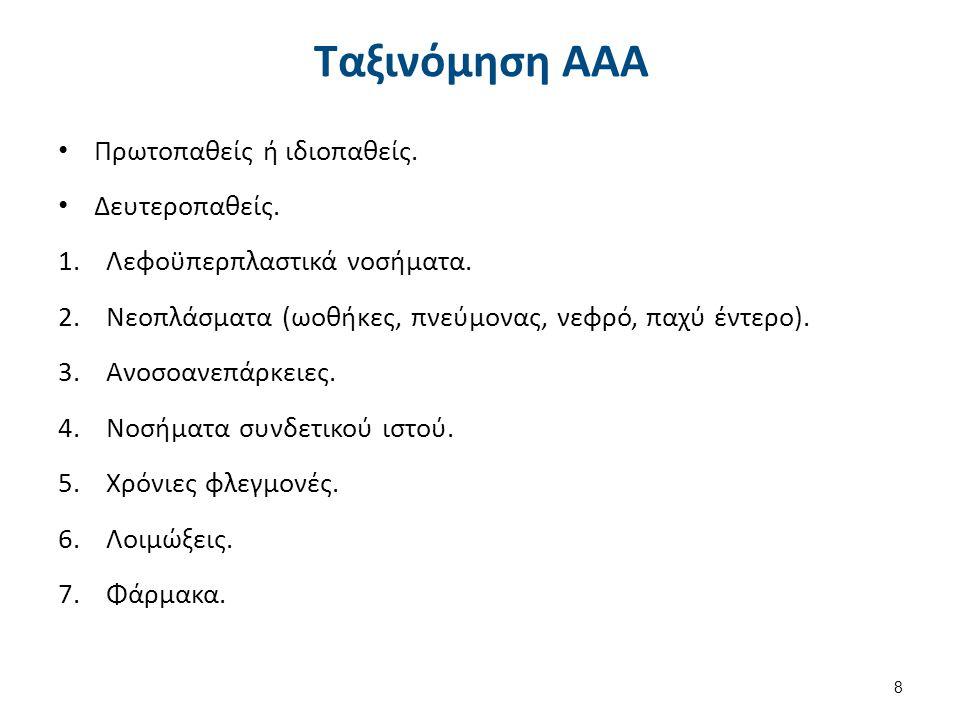 Ταξινόμηση ΑΑΑ Πρωτοπαθείς ή ιδιοπαθείς. Δευτεροπαθείς. 1.Λεφοϋπερπλαστικά νοσήματα. 2.Νεοπλάσματα (ωοθήκες, πνεύμονας, νεφρό, παχύ έντερο). 3.Ανοσοαν