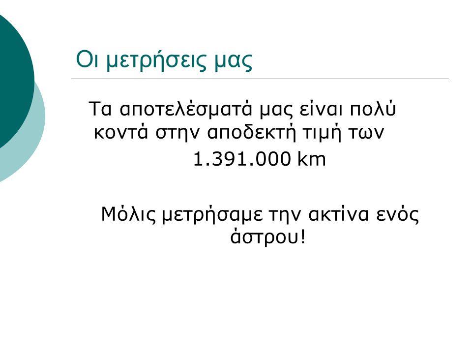 Οι μετρήσεις μας Τα αποτελέσματά μας είναι πολύ κοντά στην αποδεκτή τιμή των 1.391.000 km Μόλις μετρήσαμε την ακτίνα ενός άστρου!