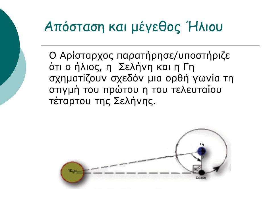 Ο Αρίσταρχος παρατήρησε/υποστήριζε ότι ο ήλιος, η Σελήνη και η Γη σχηματίζουν σχεδόν μια ορθή γωνία τη στιγμή του πρώτου η του τελευταίου τέταρτου της Σελήνης.