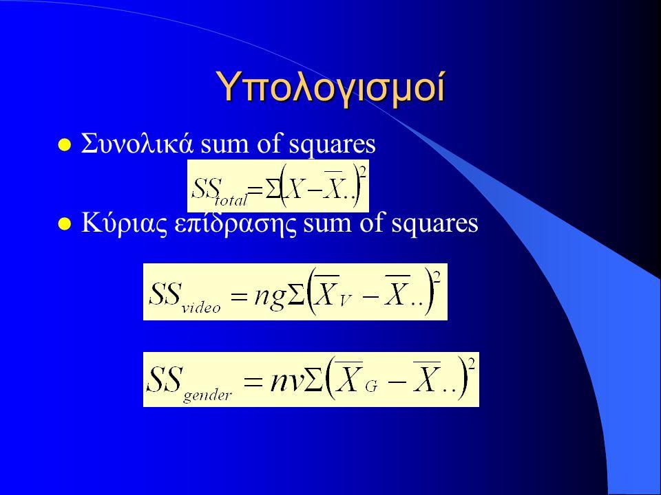 Υπολογισμοί l Συνολικά sum of squares l Κύριας επίδρασης sum of squares