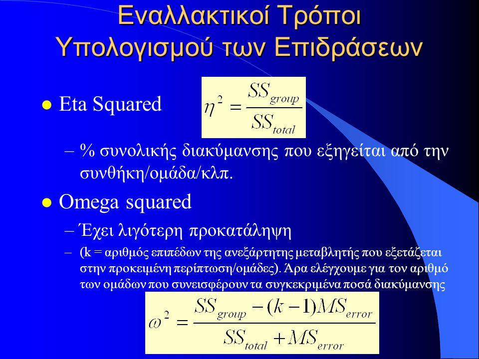 Εναλλακτικοί Τρόποι Υπολογισμού των Επιδράσεων l Eta Squared –% συνολικής διακύμανσης που εξηγείται από την συνθήκη/ομάδα/κλπ.