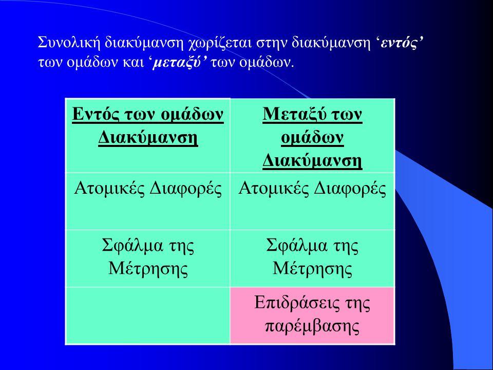 Συνολική διακύμανση χωρίζεται στην διακύμανση 'εντός' των ομάδων και 'μεταξύ' των ομάδων.