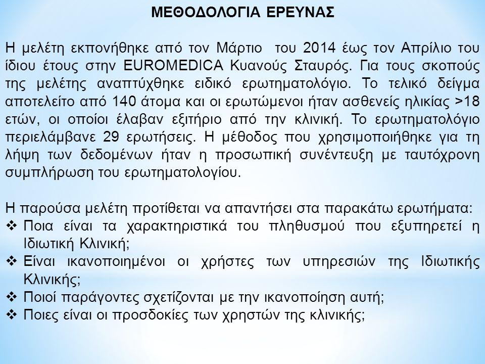ΜΕΘΟΔΟΛΟΓΙΑ ΕΡΕΥΝΑΣ Η μελέτη εκπονήθηκε από τον Μάρτιο του 2014 έως τον Απρίλιο του ίδιου έτους στην EUROMEDICA Κυανούς Σταυρός.