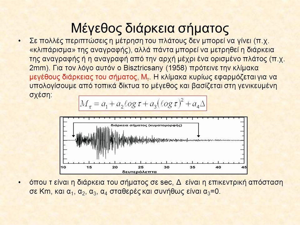 Μέγεθος διάρκεια σήματος Σε πολλές περιπτώσεις η μέτρηση του πλάτους δεν μπορεί να γίνει (π.χ. «κλιπάρισμα» της αναγραφής), αλλά πάντα μπορεί να μετρη