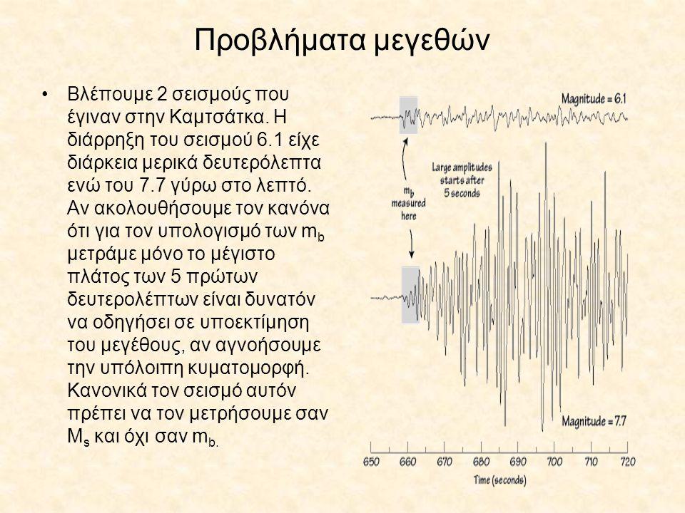 Προβλήματα μεγεθών Βλέπουμε 2 σεισμούς που έγιναν στην Καμτσάτκα. Η διάρρηξη του σεισμού 6.1 είχε διάρκεια μερικά δευτερόλεπτα ενώ του 7.7 γύρω στο λε