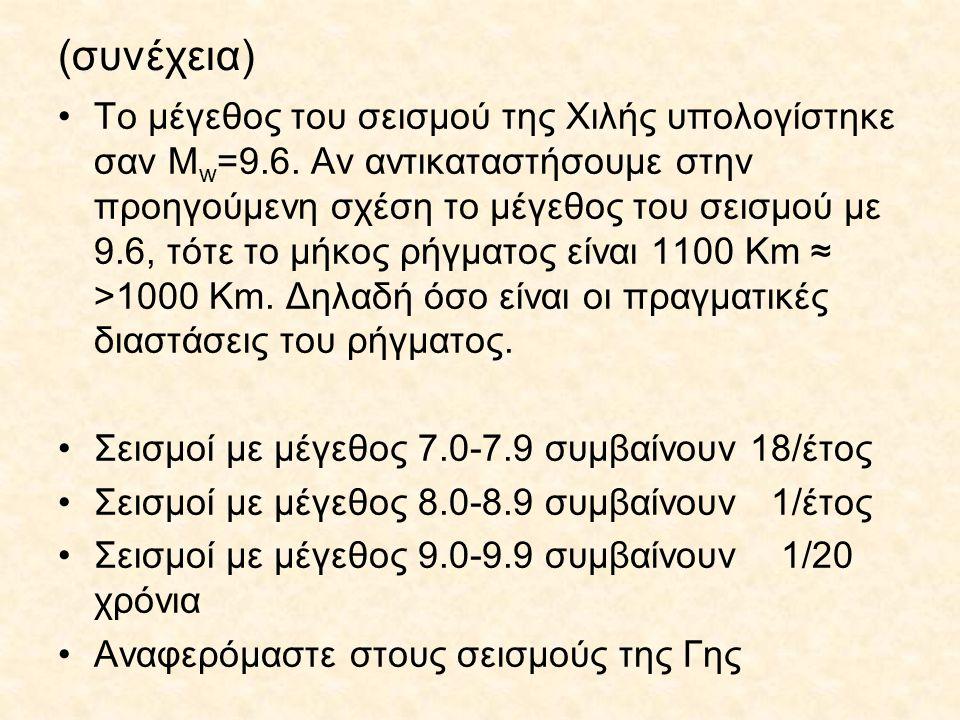 (συνέχεια) Tο μέγεθος του σεισμού της Χιλής υπολογίστηκε σαν Μ w =9.6. Αν αντικαταστήσουμε στην προηγούμενη σχέση το μέγεθος του σεισμού με 9.6, τότε