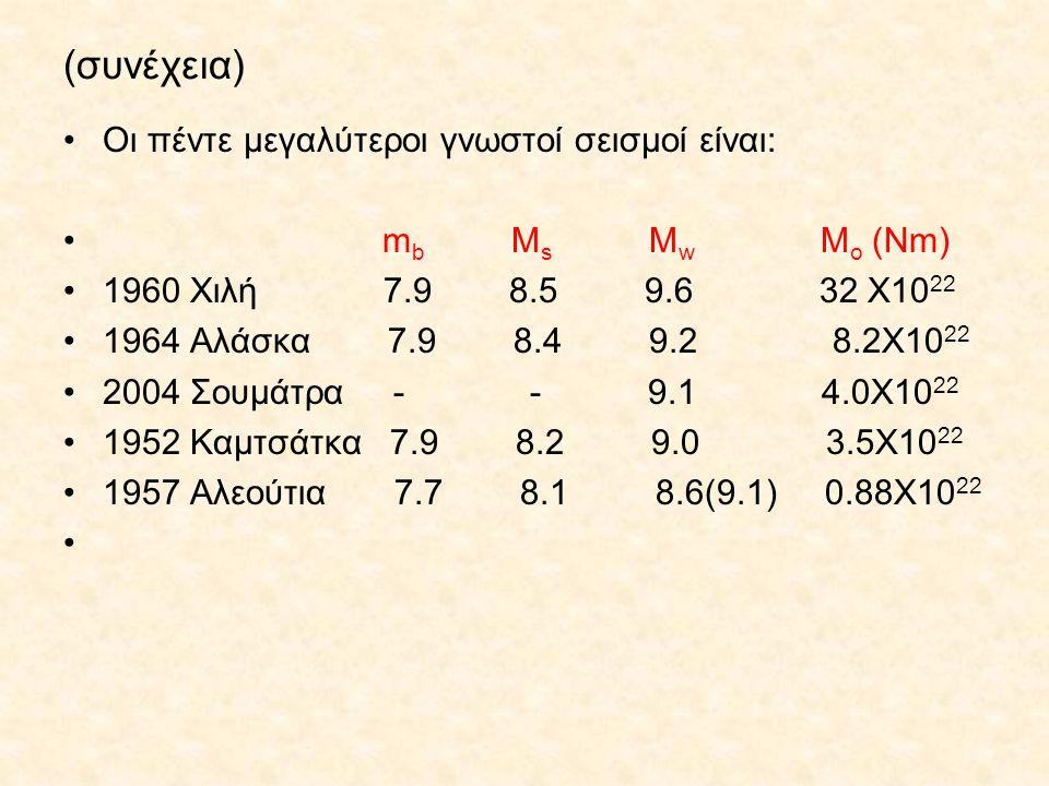 (συνέχεια) Οι πέντε μεγαλύτεροι γνωστοί σεισμοί είναι: m b M s M w M o (Nm) 1960 Χιλή 7.9 8.5 9.6 32 X10 22 1964 Αλάσκα 7.9 8.4 9.2 8.2Χ10 22 2004 Σου