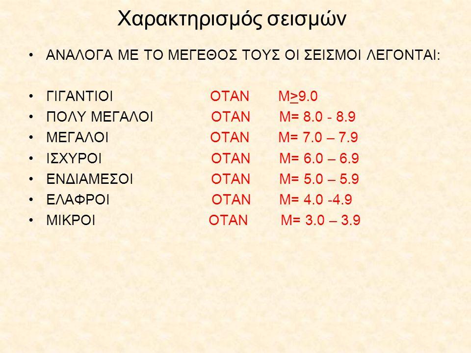 Χαρακτηρισμός σεισμών ΑΝΑΛΟΓΑ ΜΕ ΤΟ ΜΕΓΕΘΟΣ ΤΟΥΣ ΟΙ ΣΕΙΣΜΟΙ ΛΕΓΟΝΤΑΙ: ΓΙΓΑΝΤΙΟΙ ΟΤΑΝ Μ>9.0 ΠΟΛΥ ΜΕΓΑΛΟΙ ΟΤΑΝ Μ= 8.0 - 8.9 ΜΕΓΑΛΟΙ ΟΤΑΝ Μ= 7.0 – 7.9 ΙΣ