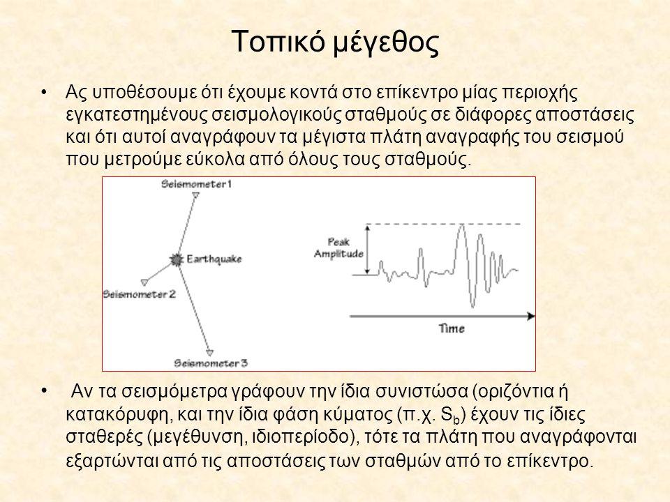(συνέχεια) Η ενέργεια που απελευθερώνεται σε έναν σεισμό με την μορφή κυμάτων χώρου δίνεται από τους Guterberg and Richter (1956) από τη σχέση: όπου ρ=η πυκνότητα το υλικού, h= το εστιακό βάθος, υ=η ταχύτητα διάδοσης των κυμάτων, t=η διάρκεια αναγραφής του κύματος, u=το μέγιστο πλάτος του κύματος και Τ=η περίοδος.