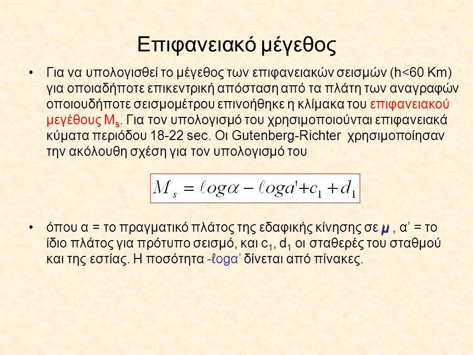 (συνέχεια) Σήμερα για τον υπολογισμό του επιφανειακού μεγέθους χρησιμοποιείται ο τύπος της Πράγας (Vanek et al., 1962).
