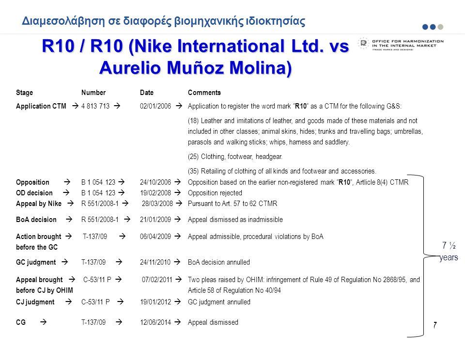 R10 / R10 (Nike International Ltd. vs Aurelio Muñoz Molina) 17 StageNumberDateComments Application CTM  4 813 713  02/01/2006  Application to regis