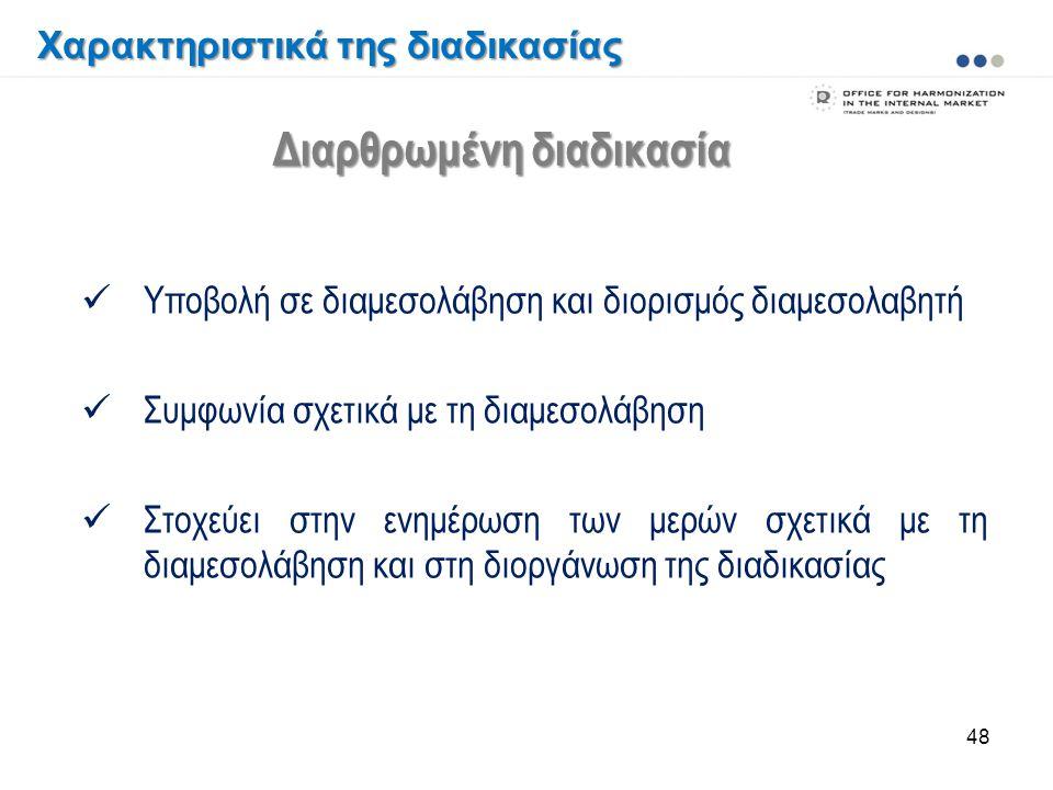 48 Υποβολή σε διαμεσολάβηση και διορισμός διαμεσολαβητή Συμφωνία σχετικά με τη διαμεσολάβηση Στοχεύει στην ενημέρωση των μερών σχετικά με τη διαμεσολά