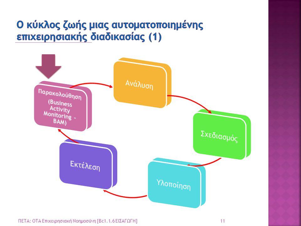 11 ΠΕΤΑ: ΟΤΑ Επιχειρησιακή Νοημοσύνη [Bc1.1.6 ΕΙΣΑΓΩΓΗ]